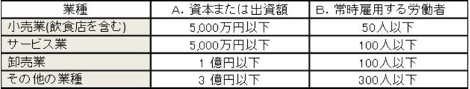 スクリーンショット 2020-04-22 10.38.32