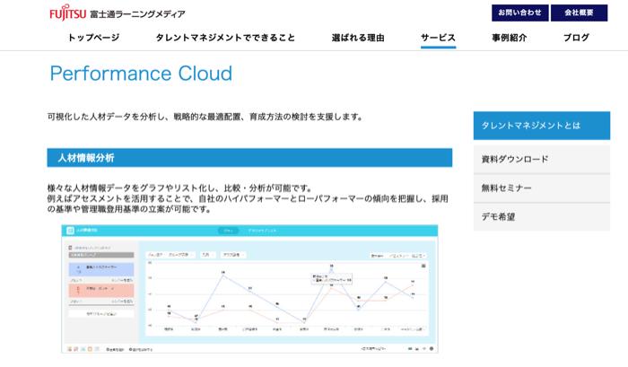 Performance Cloud