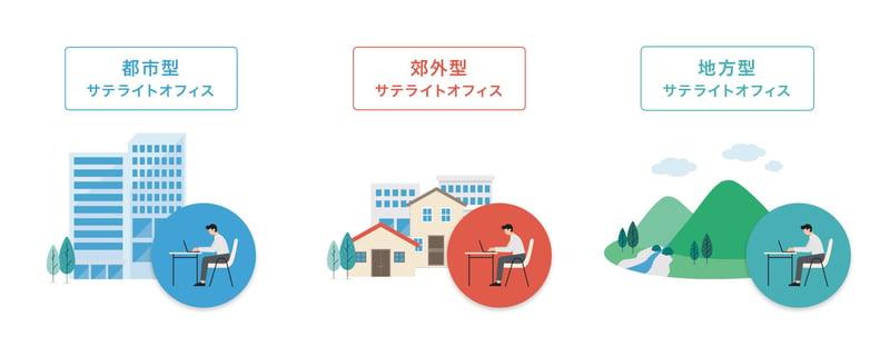 blog_satelite-office_03