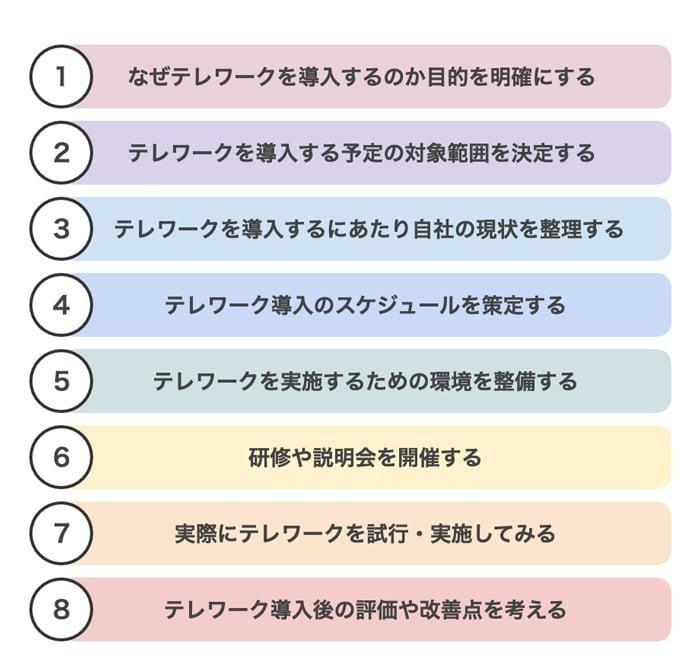 実際にテレワークを導入するための8ステップ