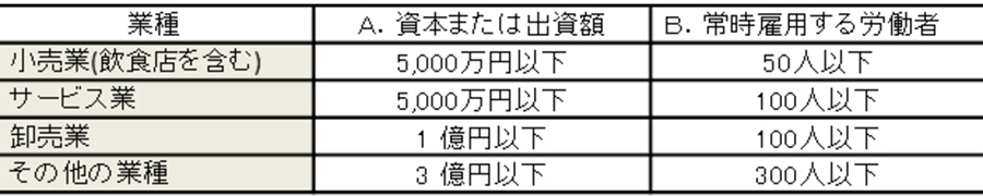 blog_telework-subsidy_04-1