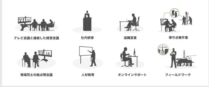 Web会議システムとは?