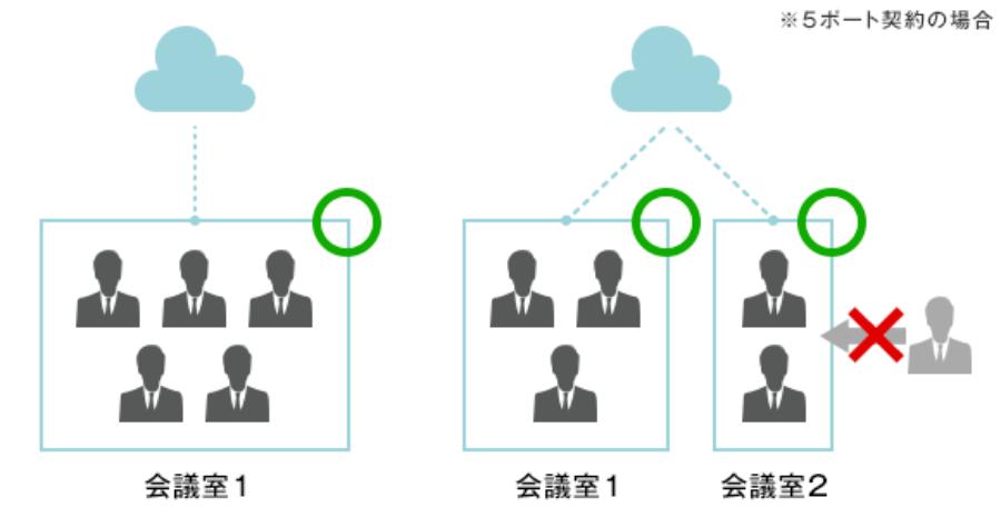 blog_web-conference-system_01