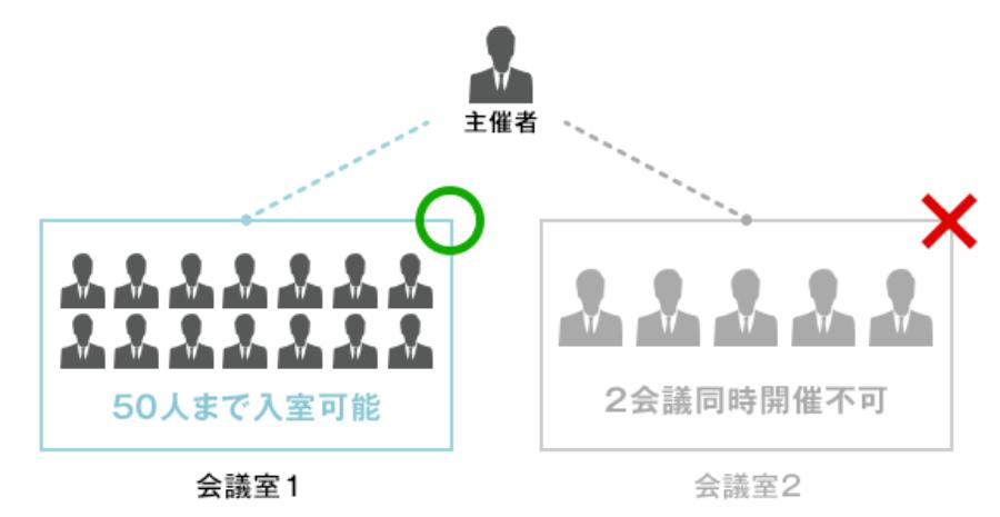 blog_web-conference-system_02