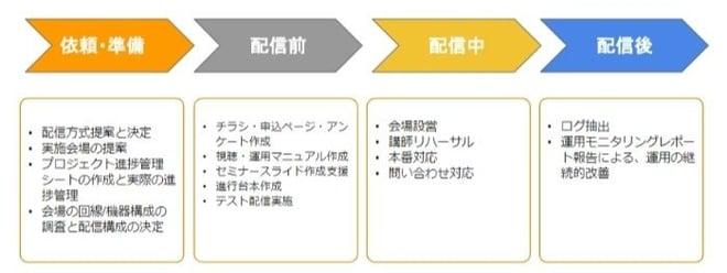 blog_webinar_support_05-jpg