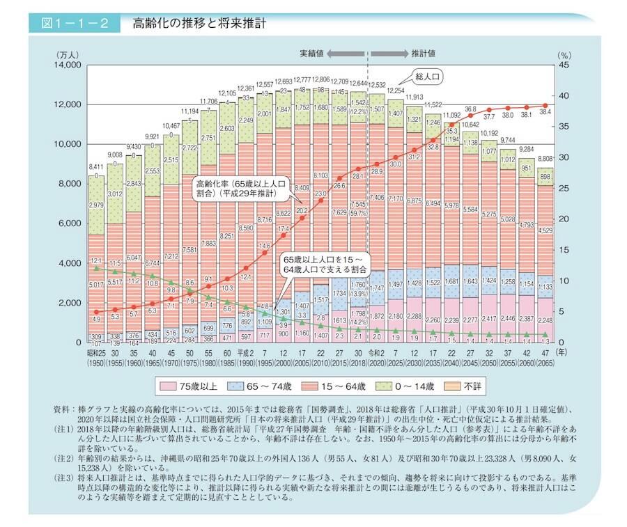 blog_work_style_reform_01